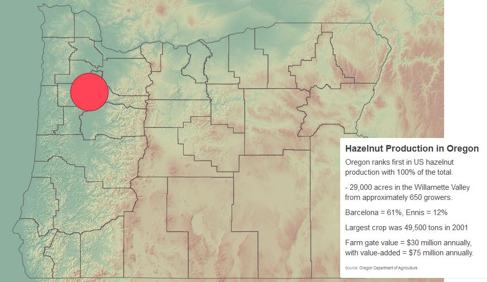 Map of Hazelnut Production in Oregon
